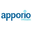 Apporio Infolabs Logo