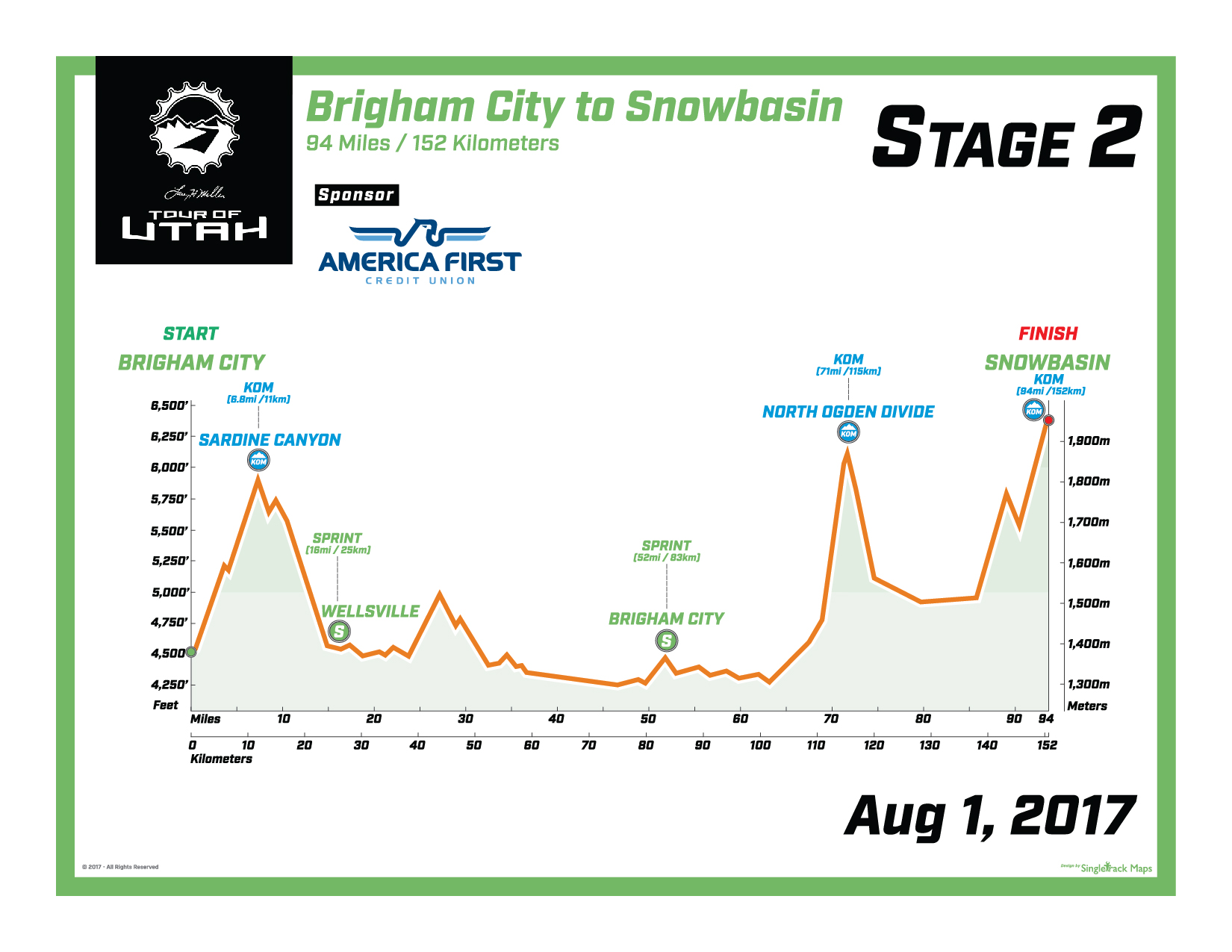 Tou 2017 stage 2 profile vprint