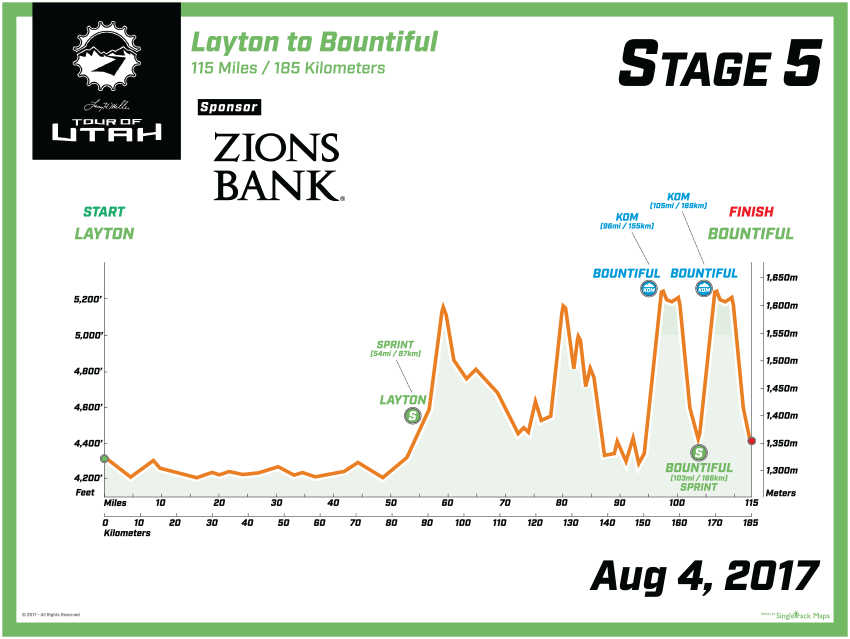 Tou 2017 stage 5 profile vprint