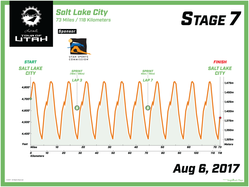 Tou 2017 stage 7 profile vprint