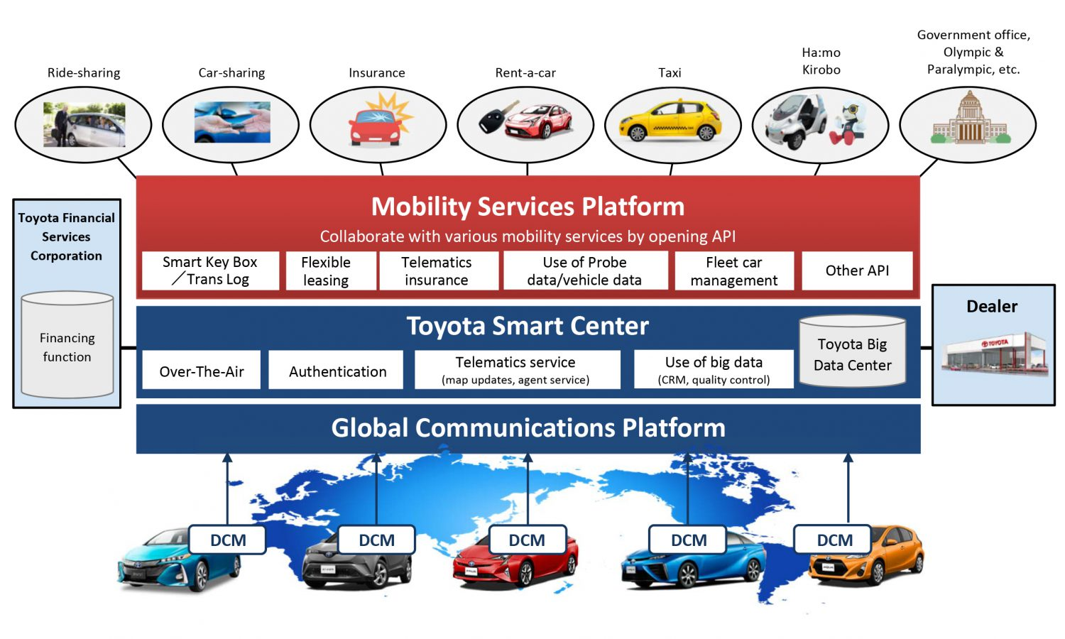 Toyota to Establish Car-Sharing and Other Mobility Services Platform Announces Collaboration with U.S. Car-Sharing Company – Getaround