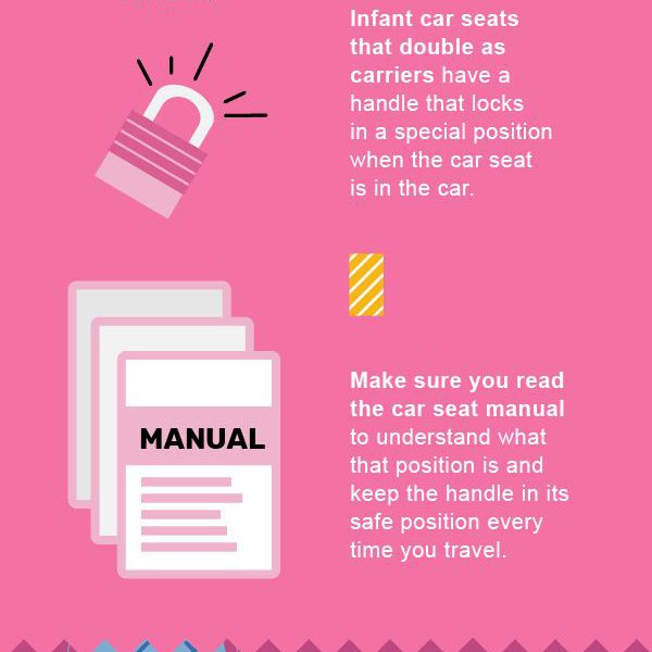 Handle Check Infographic