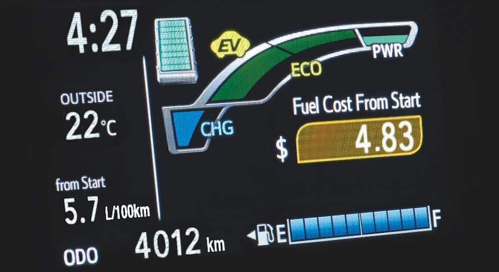 Toyota Prius c Eco Savings Display
