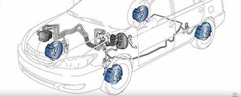 Systèmes de freinage