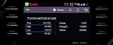 App Suite Connect: Stocks