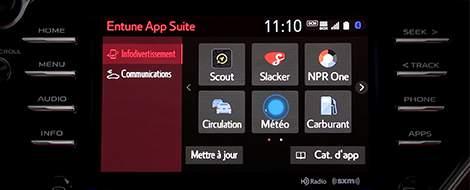 App Suite Connect : Météo