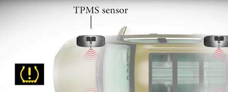 Système de surveillance de la pression des pneus