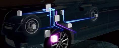 Gestion intégrée de la dynamique du véhicule