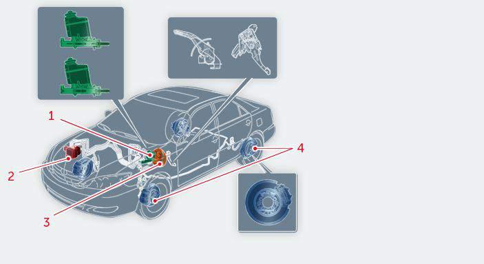 Système de freinage