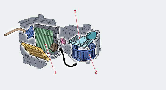 Système de refroidissement