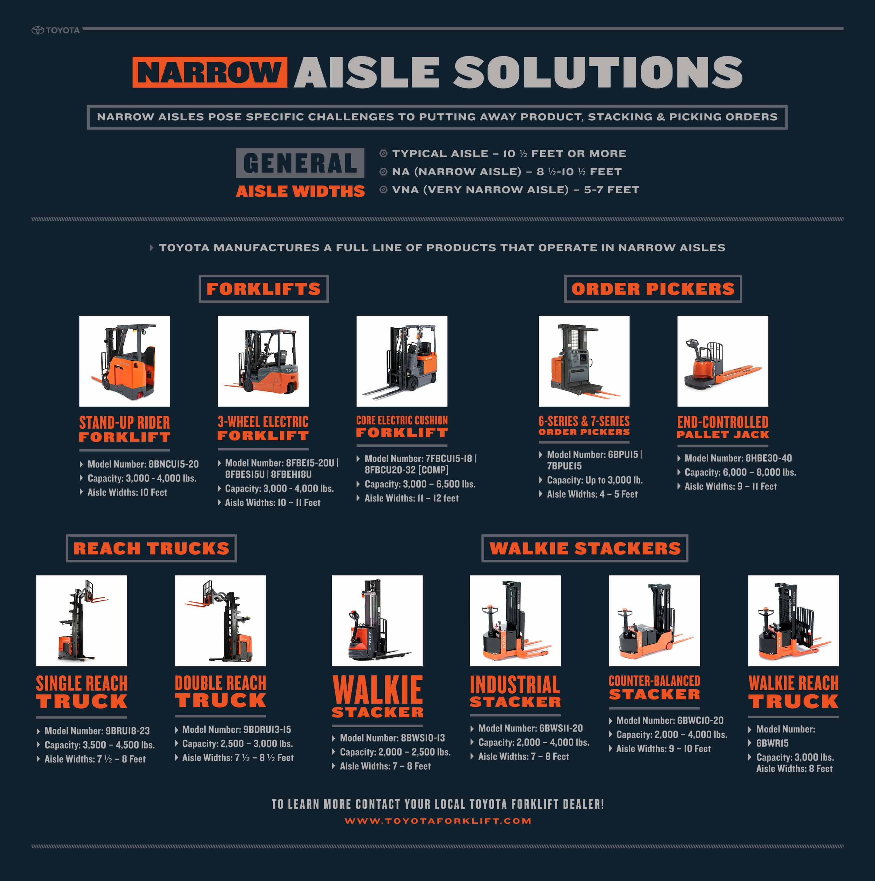 Do More with Less Narrow Aisle Forklifts