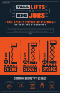 Scissor Lift Sizes Infographic