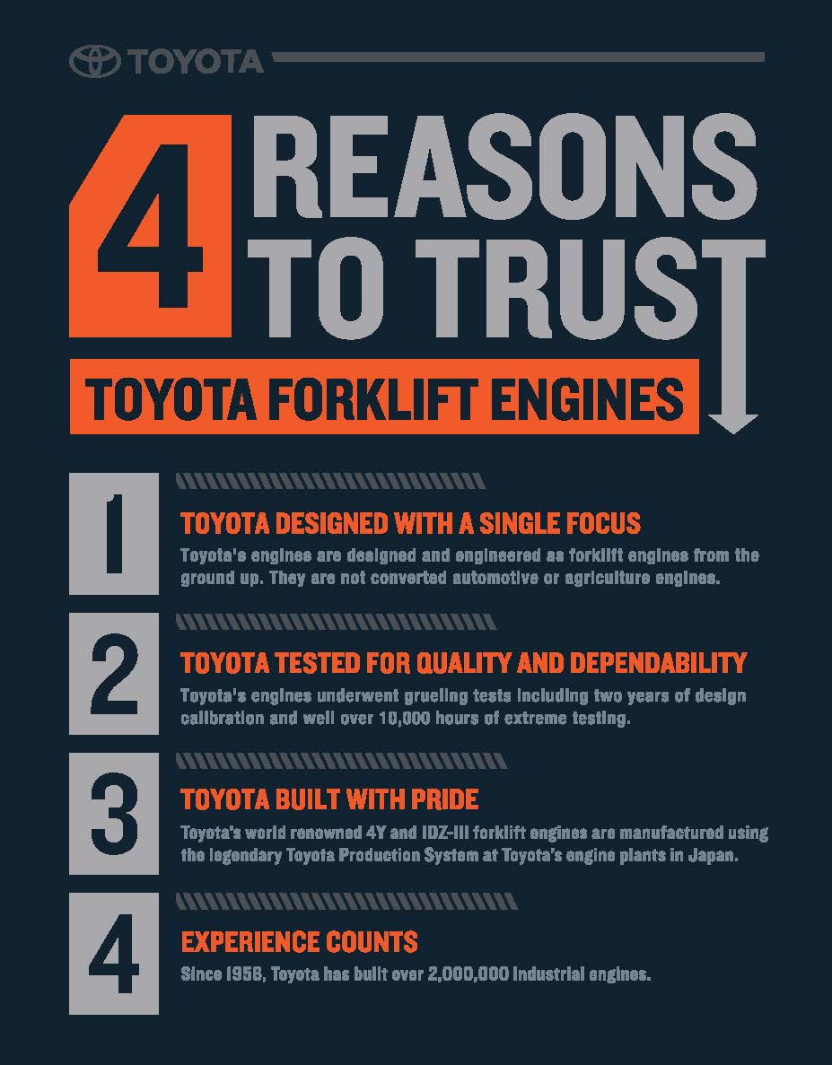 An Inside Look At The Toyota Internal Combustion Forklift Engine How Timing 4y Takeaway Reasons To Trust Engines