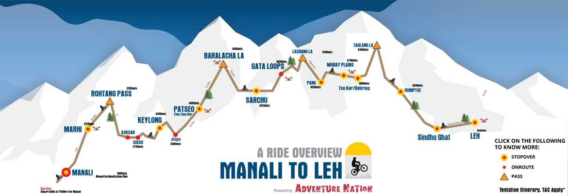 Manali To Leh Cycling Trail