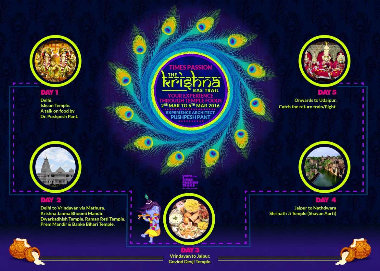 The Krishna Ras Trail