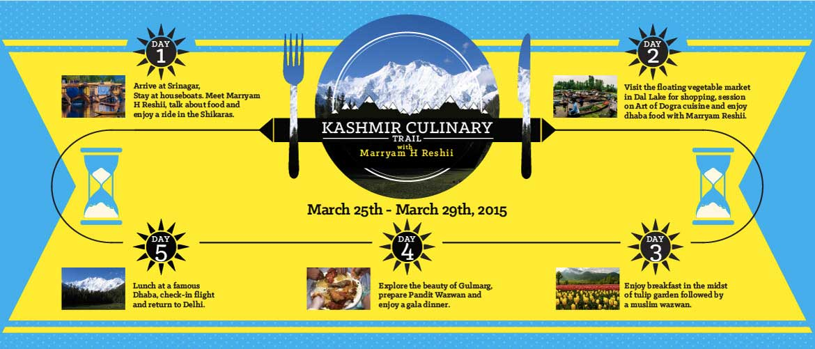 Kashmir Culinary Trail