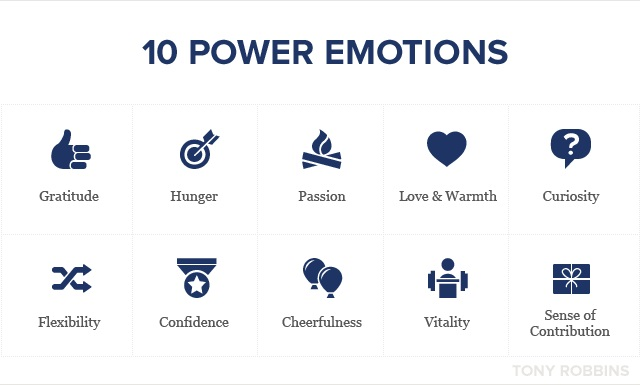 emotion and power as social influence Gerben van kleef is professor of social psychology at the university of amsterdam his primary research interests revolve around emotion, power  influence model of.