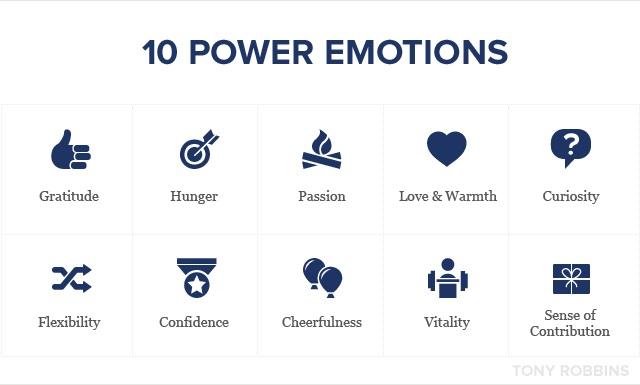 Resultat d'imatges de positive emotions