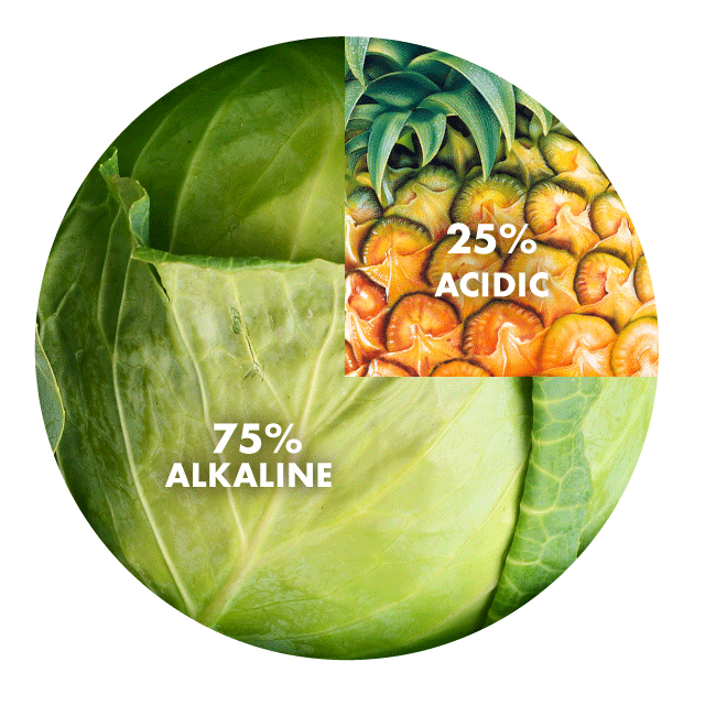 Are You Too Acidic? Alkaline Foods to Correct pH Imbalance