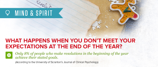 Mind & Spirit. What happens when you don't meet your expectations at the end of the year? only 8% of people who make resolutions in the beginning of the year achieve their stated goals. (according to the university of Scranton's journal of clinical psychology)