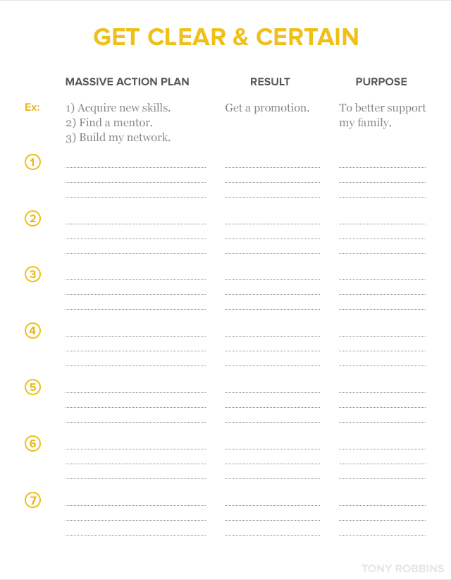 How to make a massive action plan MAP – Action Plan Worksheet