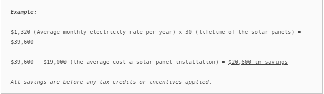 Reasons You Should Use Solar Panels at Your Home or Small Business
