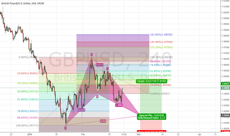 GBPUSD: GBP/USD POTENTIAL BULLISH BAT