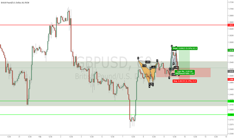 GBPUSD: Trend Continuation