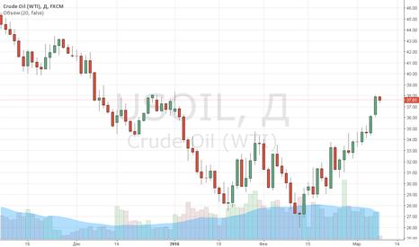 USOIL: Цены на нефть оказались в центре внимания