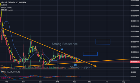 OKBTC: Good Time to get in OKCash..In few days it will shoot up! : )