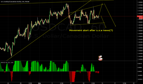 USDCAD: impulsive movement