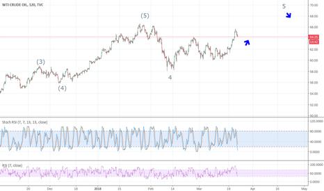 USOIL: Oil to around $70