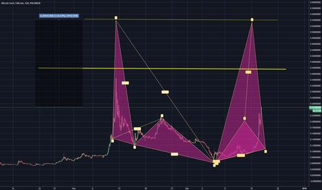 BCHBTC: Bitcoin Cash PUMP using Bitcoin dips and hypes. Huuuge potential
