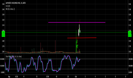 ATEC: ATEC - Moved to watch list