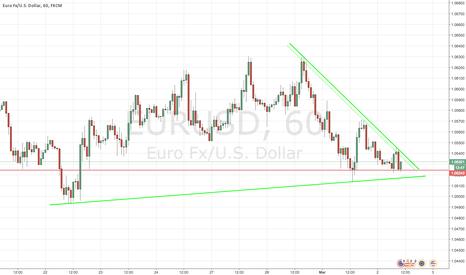 EURUSD: Decision time for EUR/USD