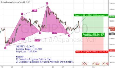GBPJPY: GBPJPY - LONG.  Primary Target - 150.380
