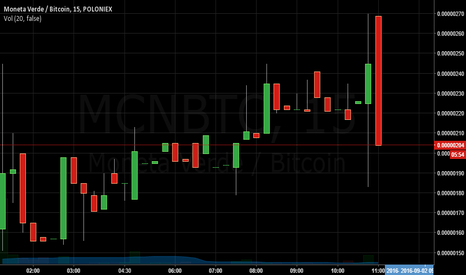 MCNBTC: First hit on the top at 0.00000266