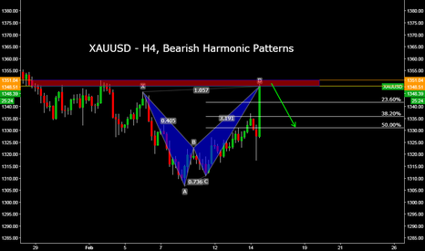 XAUUSD: XAUUSD ( GOLD / USD) - H4, Bearish Harmonic Patterns