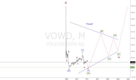 VOW: Volkswagen, невероятное, но вполне реализуемое будущее