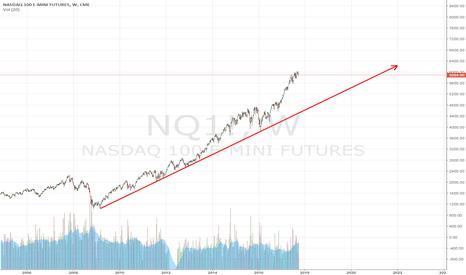 NQ1!: SWITCH IPO