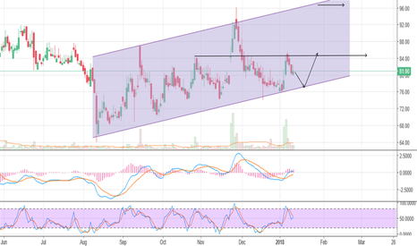 PATELENG: channel pattern with triangle