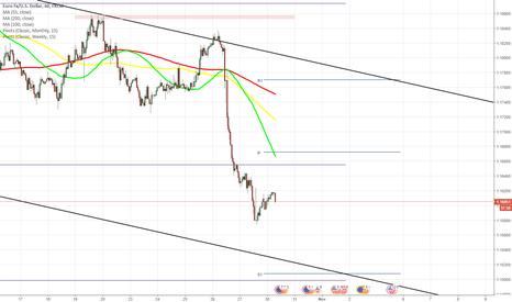 EURUSD: EUR/USD starts new week near 1.1614