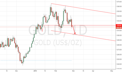 GOLD: gold from 1323 to 1302
