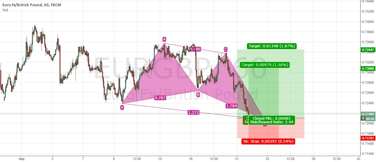 Trade 2 , EURGBP buy