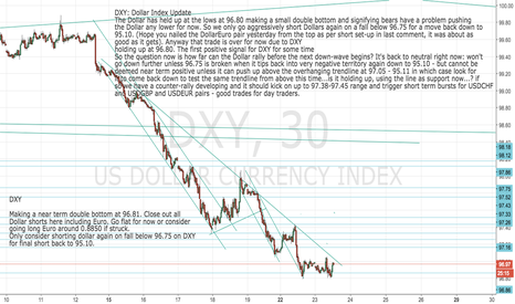 DXY: DXY: Dollar Index Update: First positive signal for days on DXY