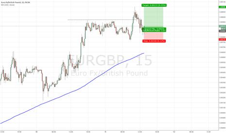 EURGBP: EUR/GBP - a long set up! Trade #4