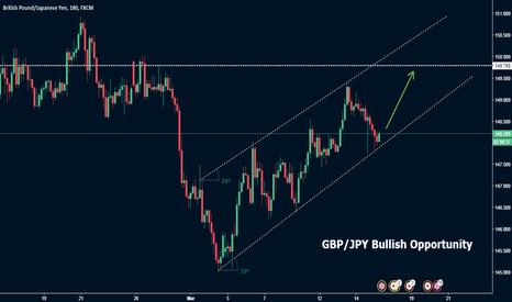 GBPJPY: GBP/JPY Bullish trend Opportunity