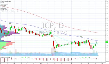 JCP: 5 dollar is so close, so far.