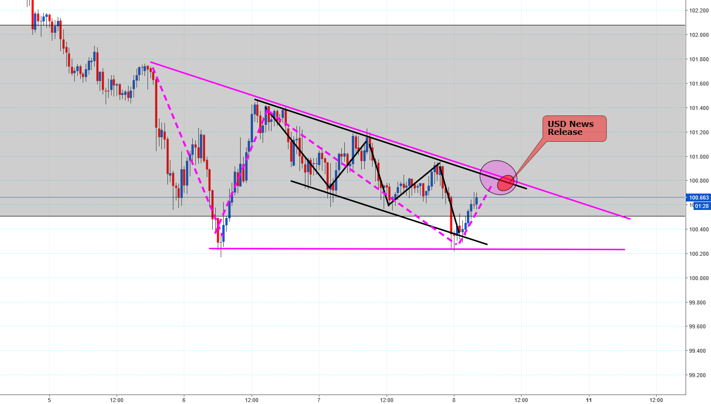channel & flat bottom wedged nearly forming