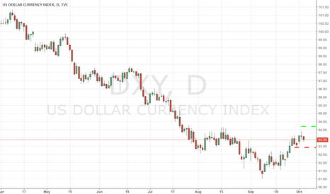 DXY: ECB wants local banks to walk on their own feets